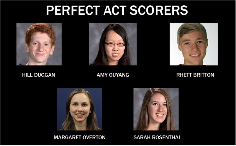Two from Ravenwood, one each from Brentwood, Centennial and Franklin ace ACT test